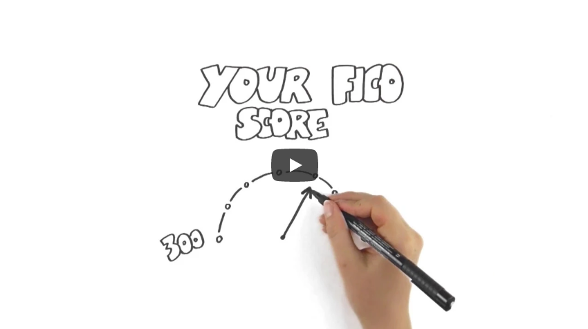Watch this video to learn about Your Credit Score